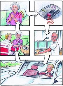 Sicherheitswochen 4